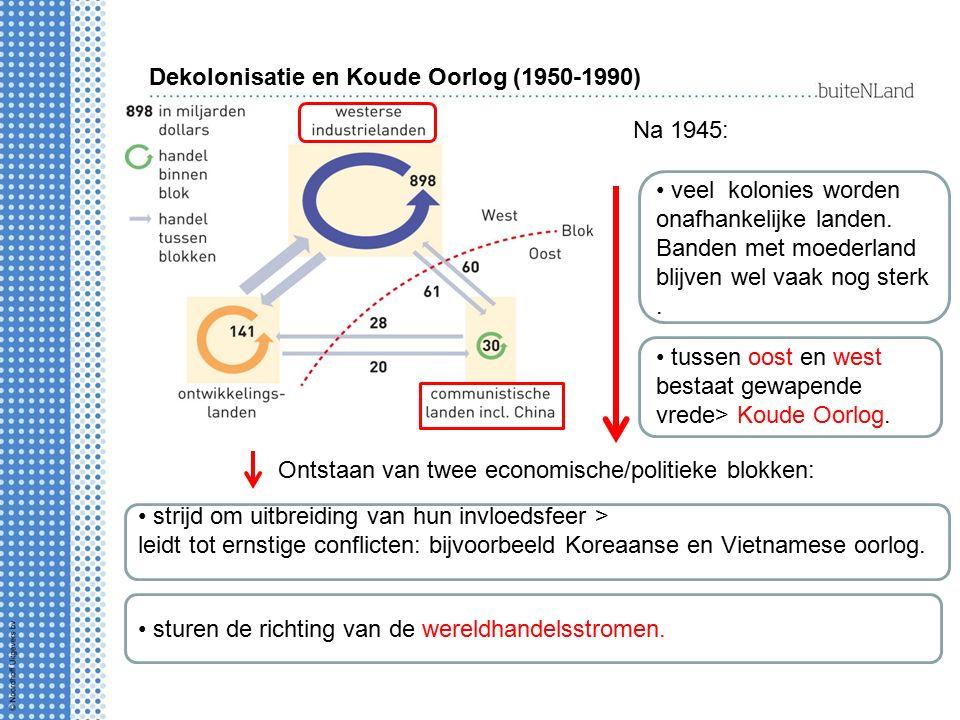 Dekolonisatie en Koude Oorlog (1950-1990)