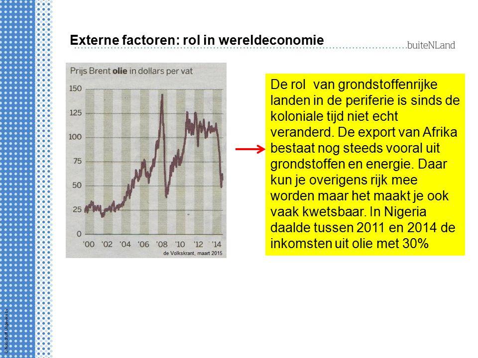 Externe factoren: rol in wereldeconomie