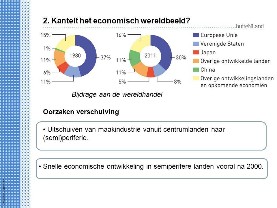 2. Kantelt het economisch wereldbeeld