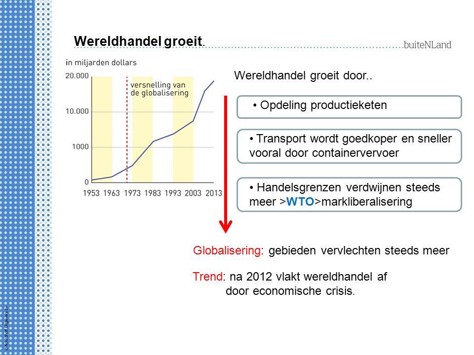 Wereldhandel groeit. Wereldhandel groeit door..