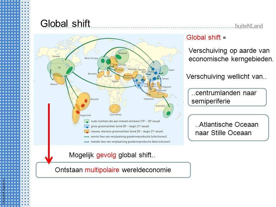 Ontstaan multipolaire wereldeconomie