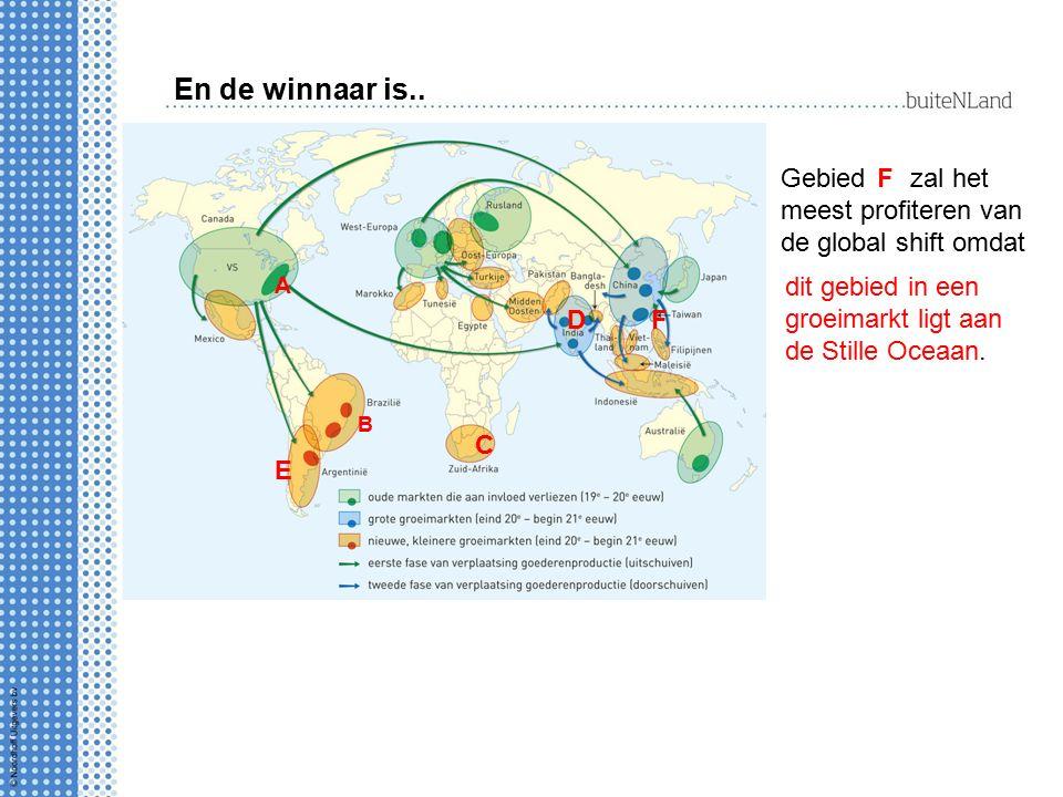 En de winnaar is.. Gebied zal het meest profiteren van de global shift omdat. F. A. dit gebied in een groeimarkt ligt aan de Stille Oceaan.
