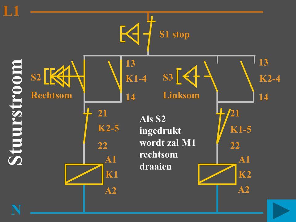Stuurstroom L1 N S1 stop 13 13 S2 Rechtsom K1-4 S3 Linksom K2-4 14 14