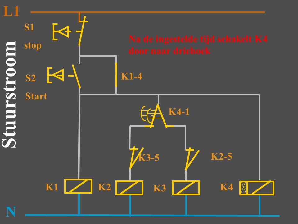 L1 S1. stop. Na de ingestelde tijd schakelt K4 door naar driehoek. Stuurstroom. S2. Start. K1-4.