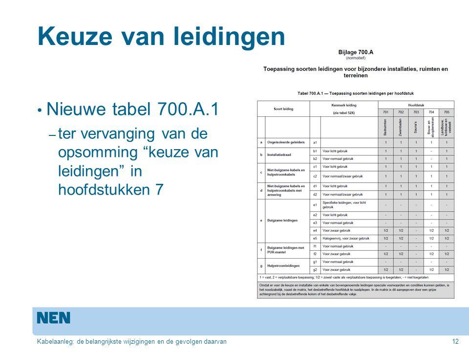 Keuze van leidingen Nieuwe tabel 700.A.1