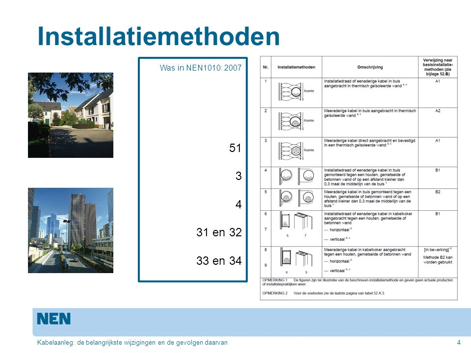 Installatiemethoden Was in NEN1010: 2007 51 3 4 31 en 32 33 en 34