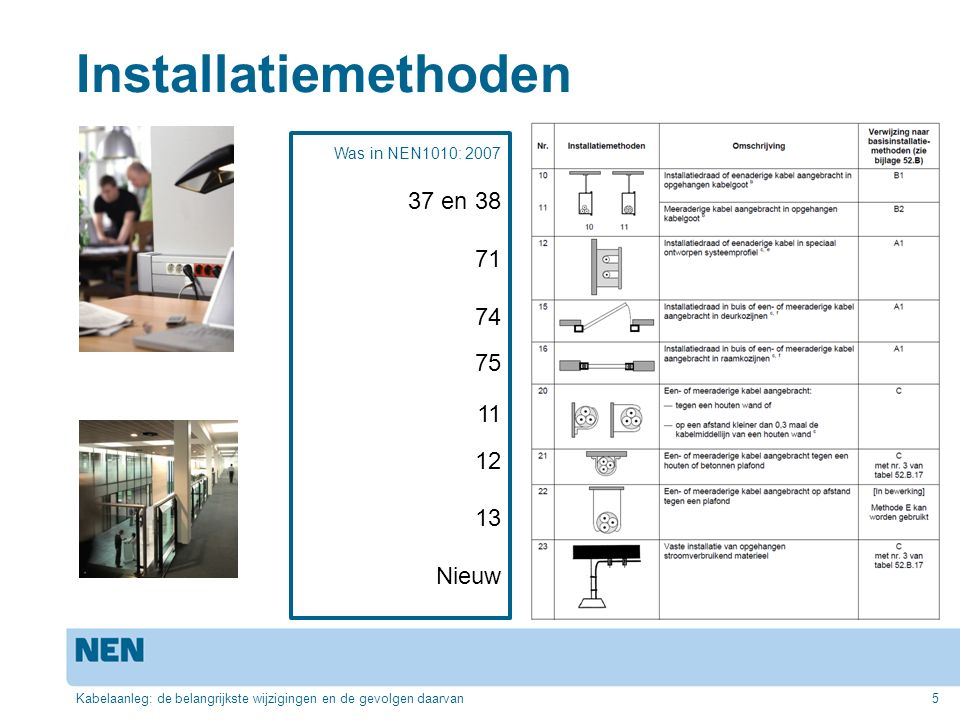 Installatiemethoden Was in NEN1010: 2007 37 en 38 71 74 75 11 12 13