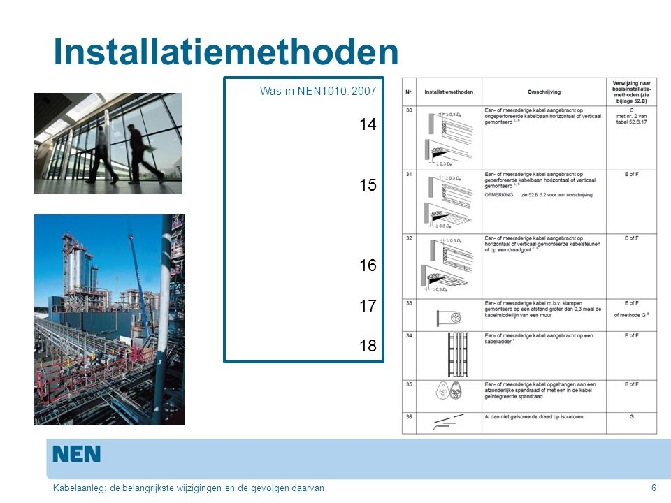 Installatiemethoden Was in NEN1010: 2007 14 15 16 17 18
