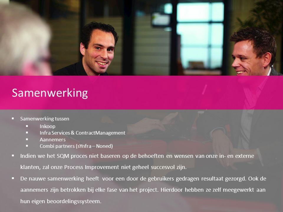 Samenwerking Samenwerking tussen. Inkoop. Infra Services & ContractManagement. Aannemers. Combi partners (sYnfra – Noned)