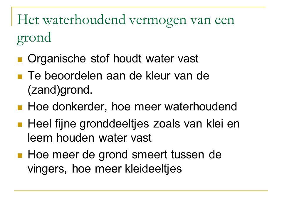 Het waterhoudend vermogen van een grond