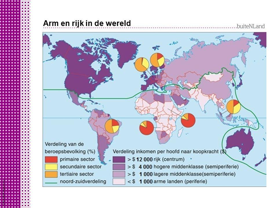 Arm en rijk in de wereld Op basis van welvaart en welzijn