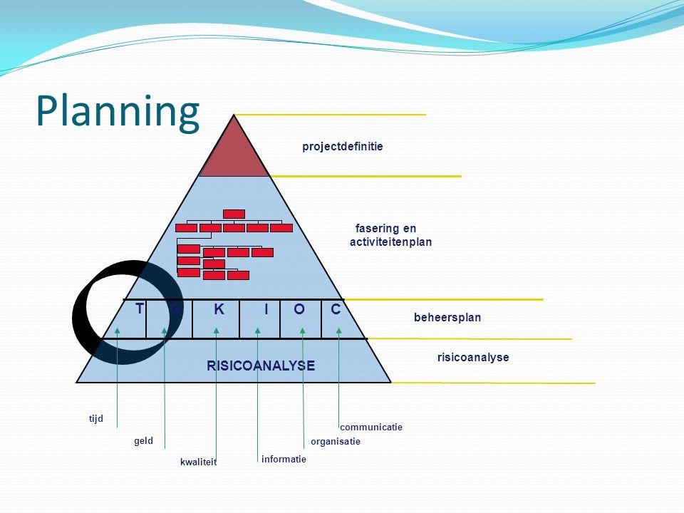 Planning T G K C I O RISICOANALYSE projectdefinitie fasering en