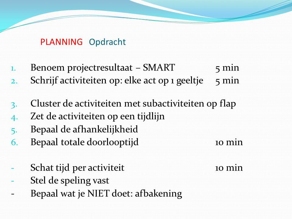 PLANNING Opdracht Benoem projectresultaat – SMART 5 min. Schrijf activiteiten op: elke act op 1 geeltje 5 min.