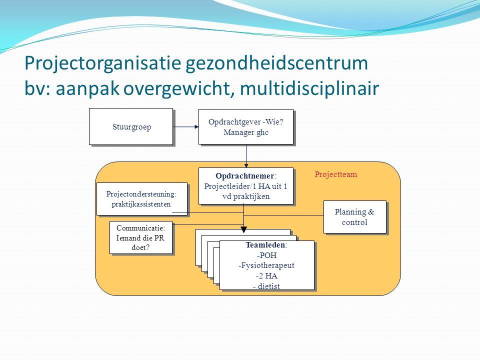 Projectorganisatie gezondheidscentrum bv: aanpak overgewicht, multidisciplinair