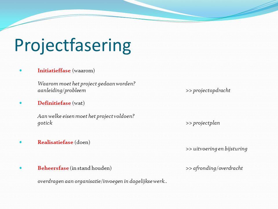 Projectfasering Initiatieffase (waarom)