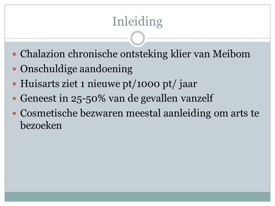 Inleiding Chalazion chronische ontsteking klier van Meibom