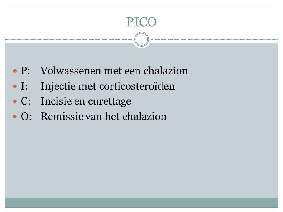 PICO P: Volwassenen met een chalazion I: Injectie met corticosteroïden