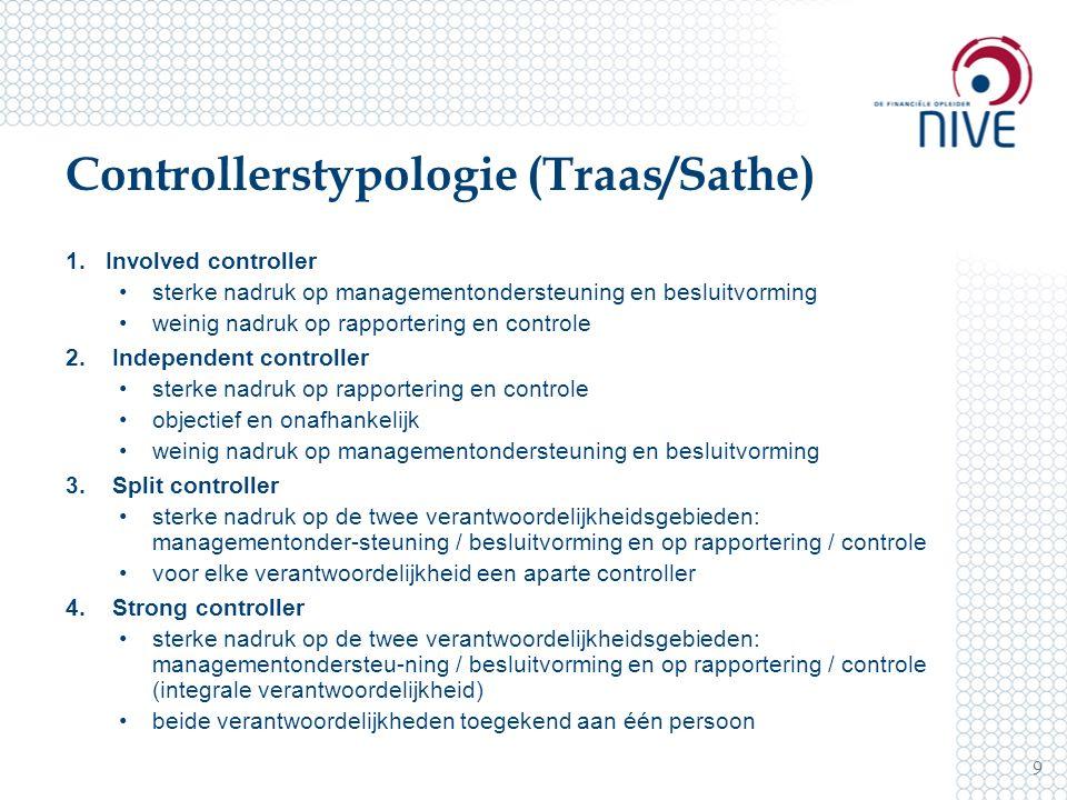 Controllerstypologie (Traas/Sathe)