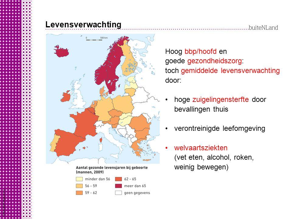 Levensverwachting Hoog bbp/hoofd en goede gezondheidszorg: