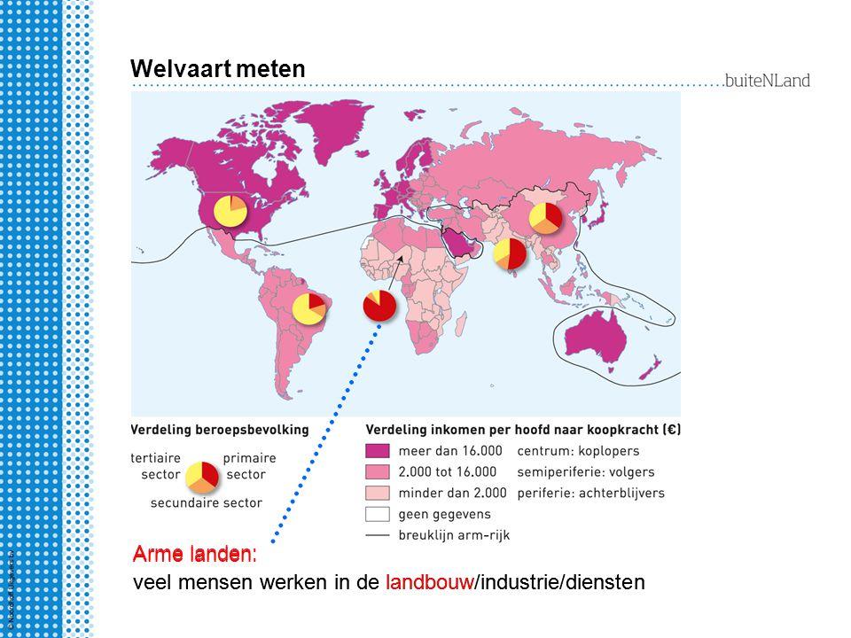 Welvaart meten Arme landen: veel mensen werken in de landbouw/industrie/diensten.