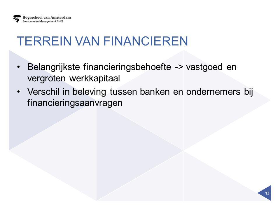 Terrein van financieren