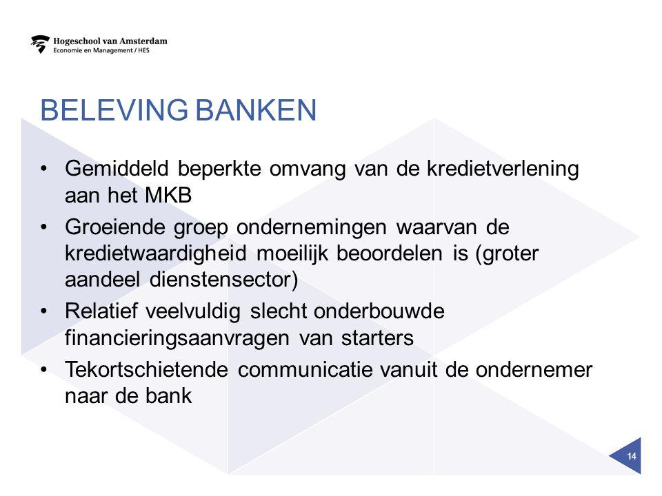 Beleving banken Gemiddeld beperkte omvang van de kredietverlening aan het MKB.