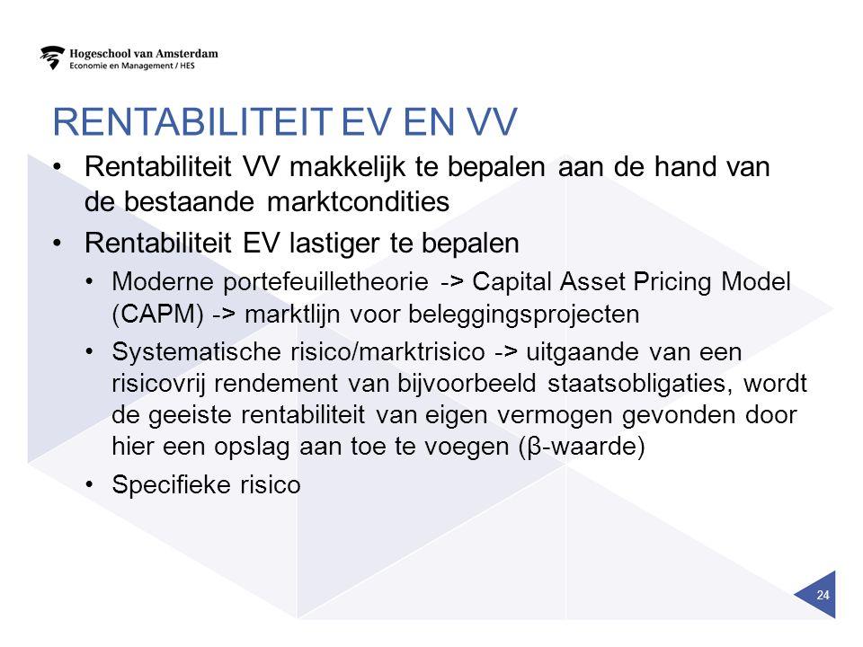 Rentabiliteit EV en VV Rentabiliteit VV makkelijk te bepalen aan de hand van de bestaande marktcondities.