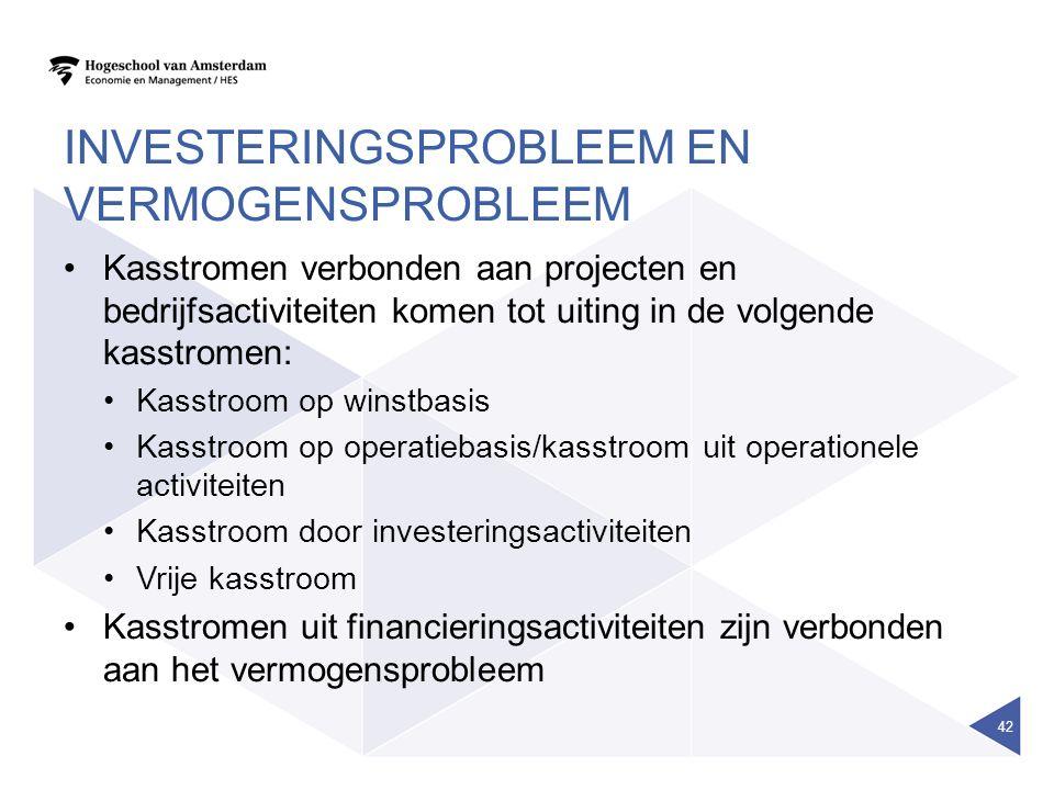 Investeringsprobleem en vermogensprobleem