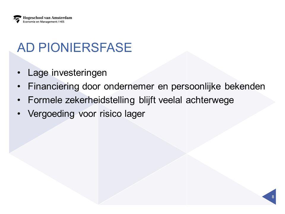 Ad pioniersfase Lage investeringen