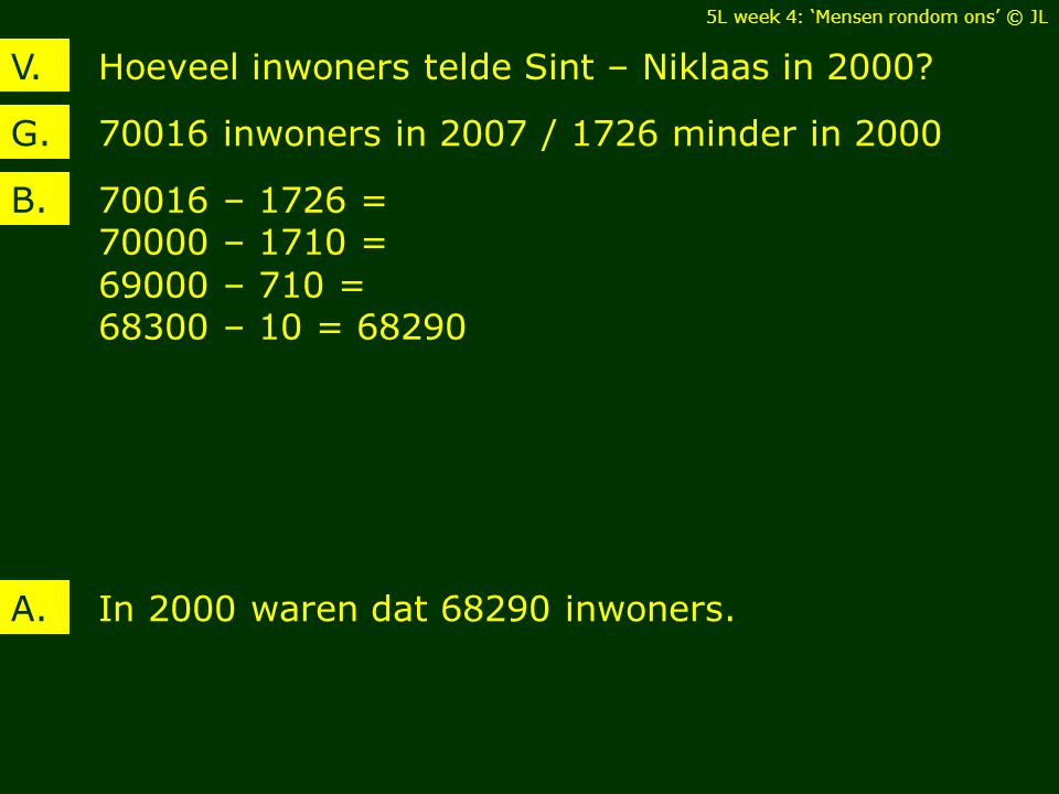 Hoeveel inwoners telde Sint – Niklaas in 2000 V.