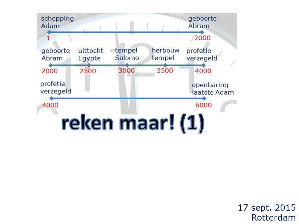 reken maar! (1) 17 sept. 2015 Rotterdam
