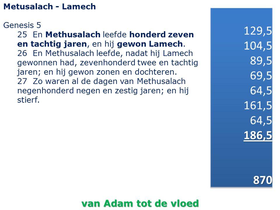 Metusalach - Lamech Genesis 5. 25 En Methusalach leefde honderd zeven en tachtig jaren, en hij gewon Lamech.