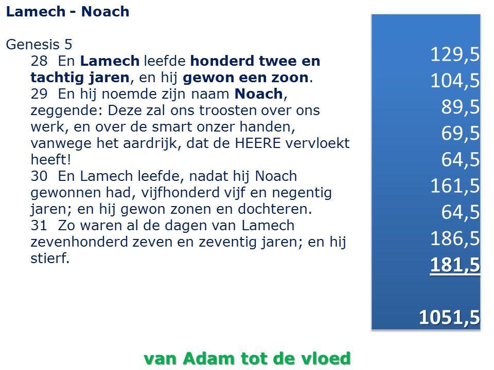 Lamech - Noach Genesis 5. 28 En Lamech leefde honderd twee en tachtig jaren, en hij gewon een zoon.