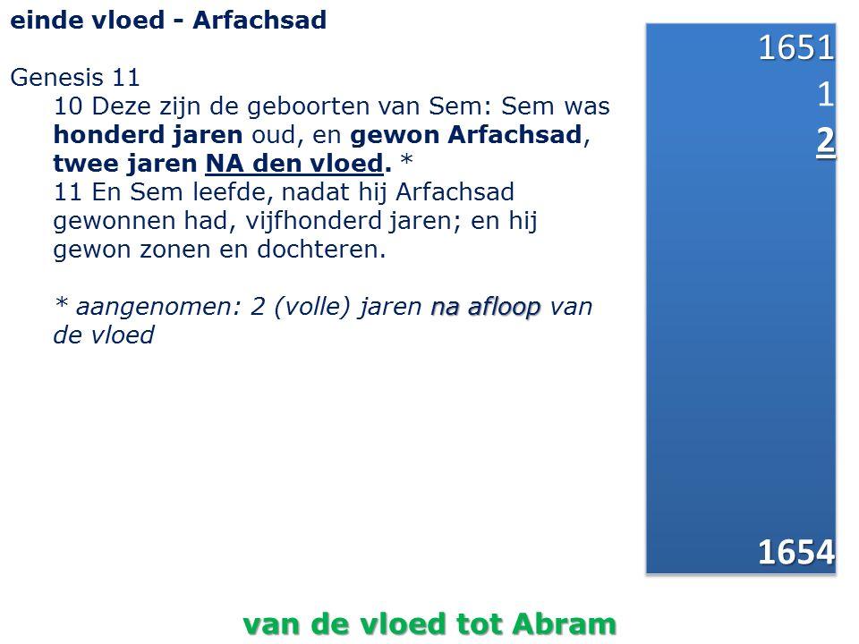 1651 1 2 1654 van de vloed tot Abram einde vloed - Arfachsad