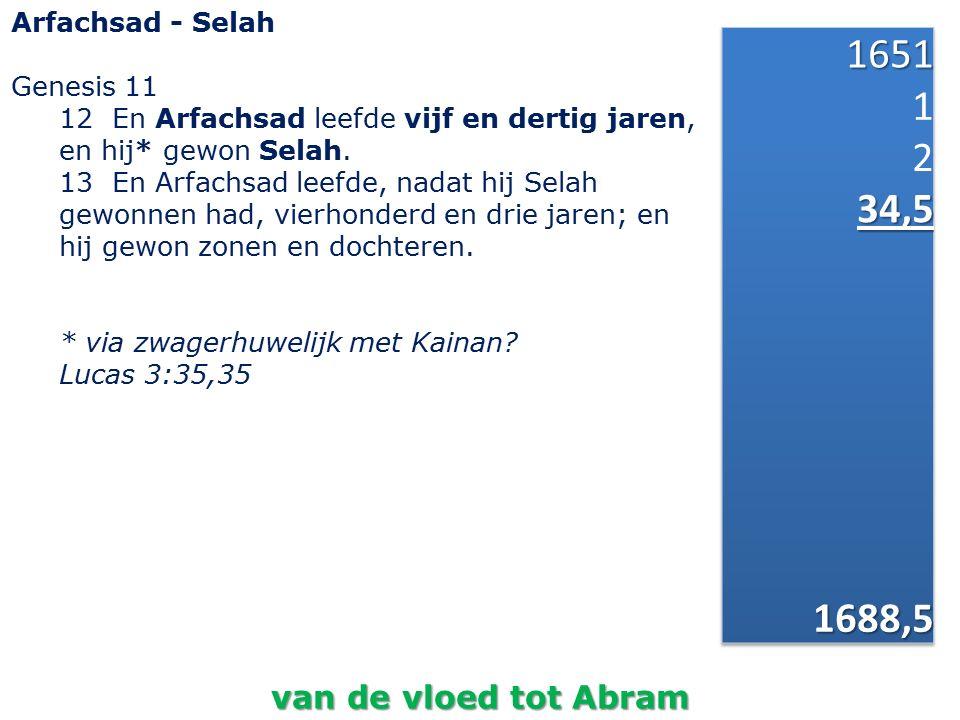 1651 1 2 34,5 1688,5 van de vloed tot Abram Arfachsad - Selah