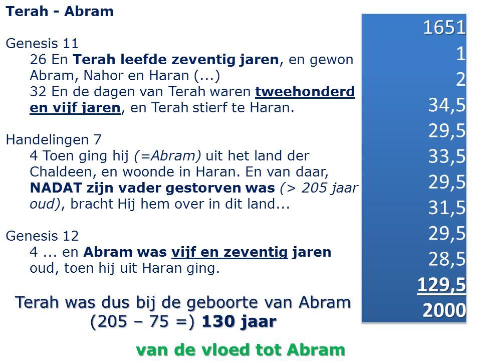 Terah was dus bij de geboorte van Abram (205 – 75 =) 130 jaar