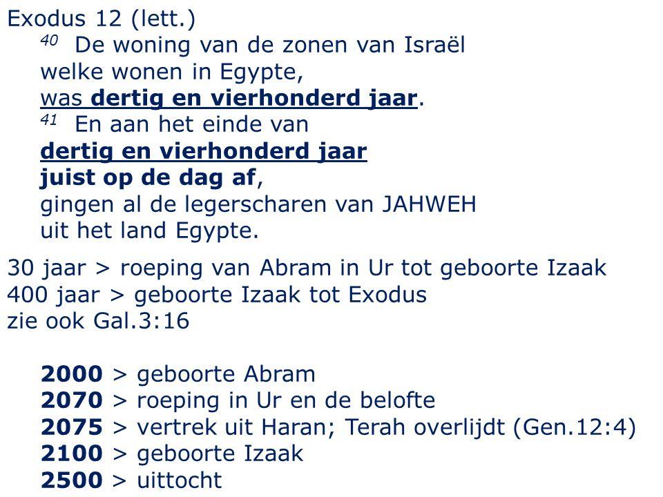 Exodus 12 (lett.) 40 De woning van de zonen van Israël welke wonen in Egypte, was dertig en vierhonderd jaar.