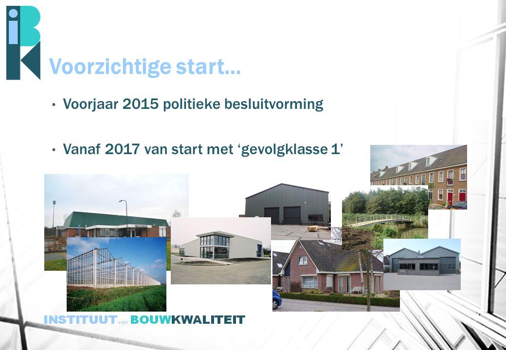 Voorzichtige start… Voorjaar 2015 politieke besluitvorming
