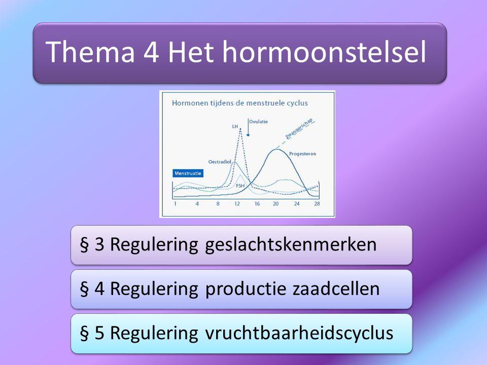 Thema 4 Het hormoonstelsel