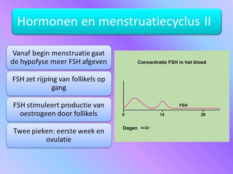 Hormonen en menstruatiecyclus II