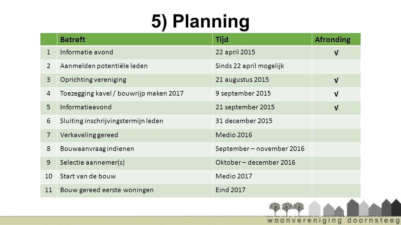 5) Planning Betreft Tijd Afronding √ 1 Informatie avond 22 april 2015