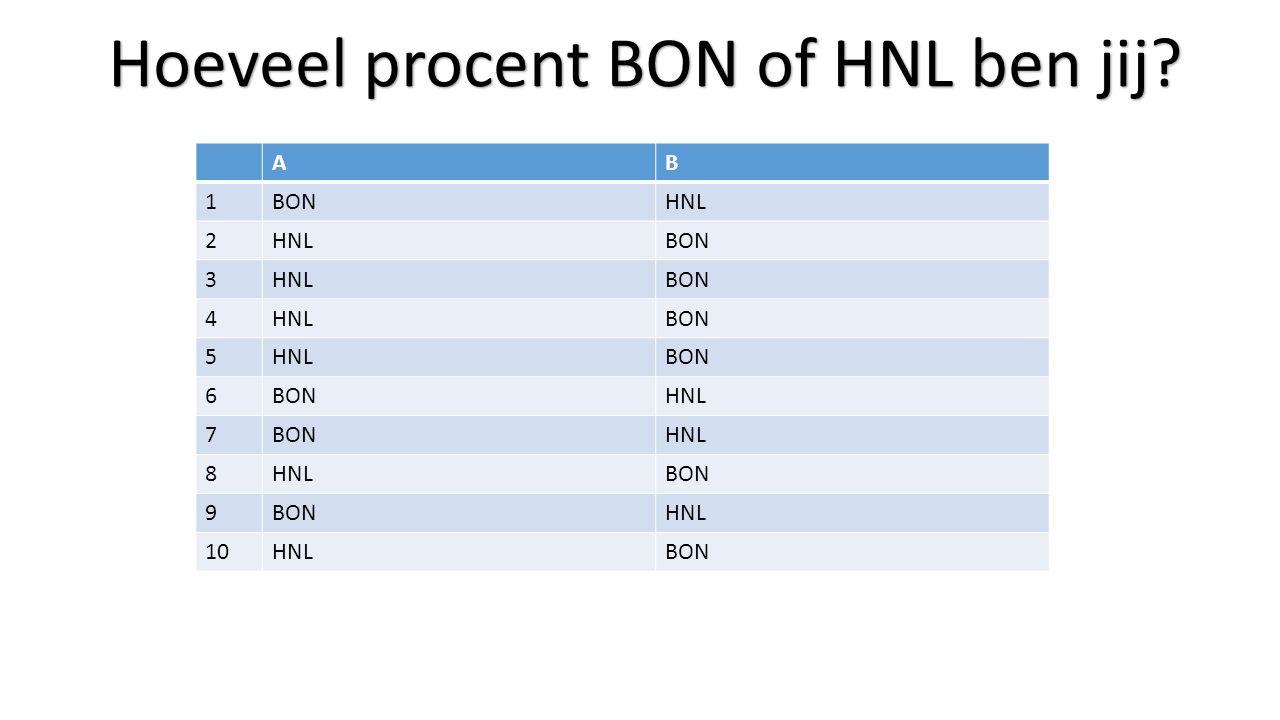 Hoeveel procent BON of HNL ben jij