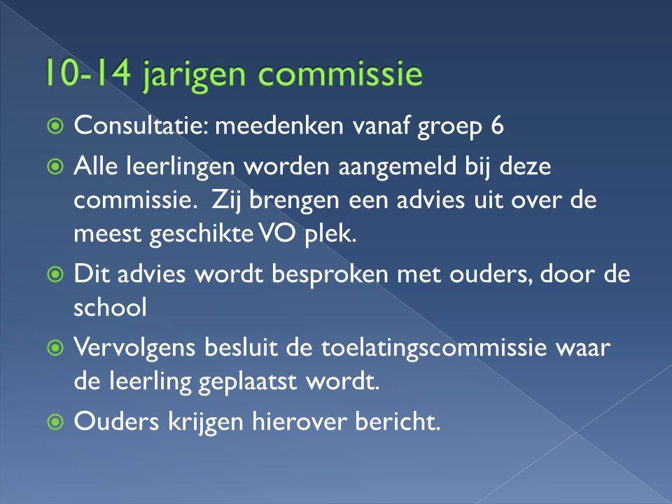 10-14 jarigen commissie Consultatie: meedenken vanaf groep 6