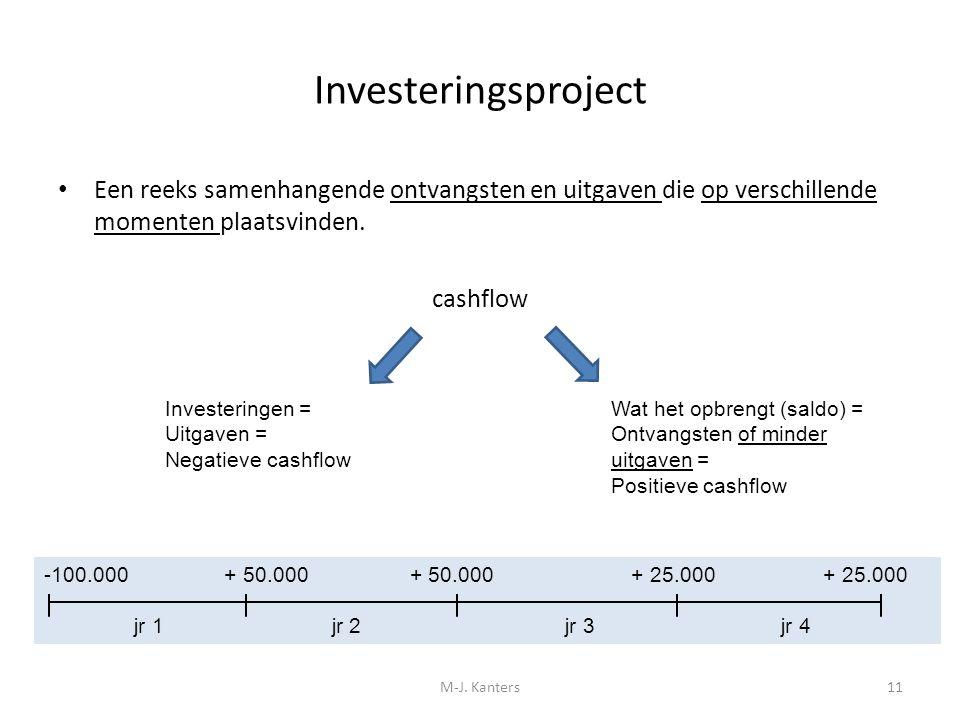 Investeringsproject Een reeks samenhangende ontvangsten en uitgaven die op verschillende momenten plaatsvinden.