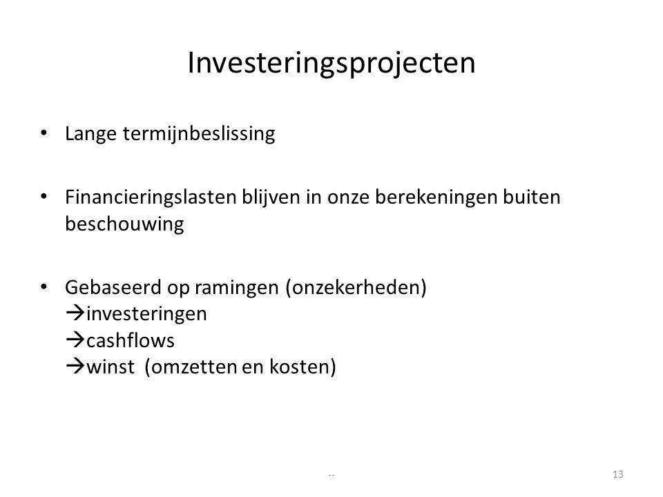 Investeringsprojecten