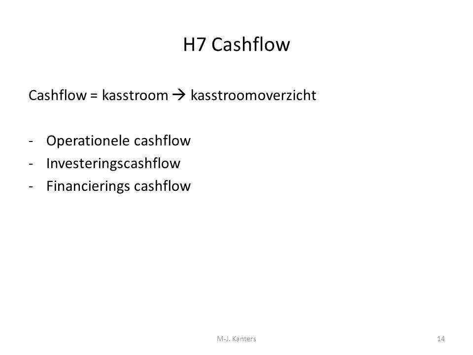 H7 Cashflow Cashflow = kasstroom  kasstroomoverzicht