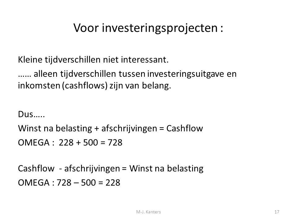 Voor investeringsprojecten :