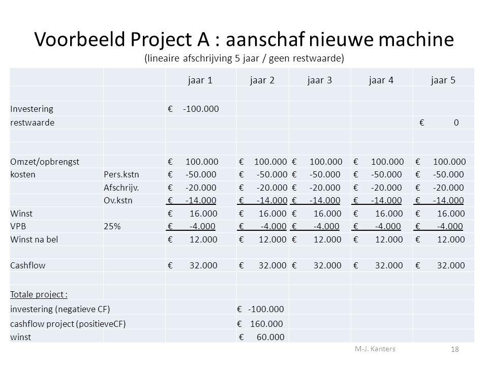 Voorbeeld Project A : aanschaf nieuwe machine (lineaire afschrijving 5 jaar / geen restwaarde)