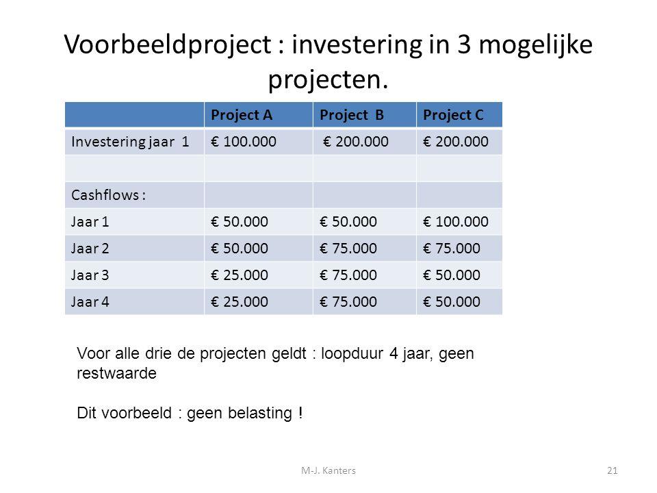 Voorbeeldproject : investering in 3 mogelijke projecten.