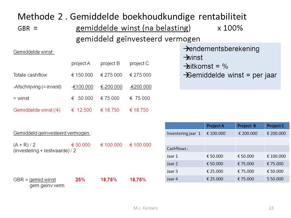 Methode 2 . Gemiddelde boekhoudkundige rentabiliteit GBR = gemiddelde winst (na belasting) x 100% gemiddeld geïnvesteerd vermogen